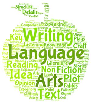 library media language arts links