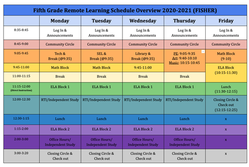 5th Grade Schedule Fisher