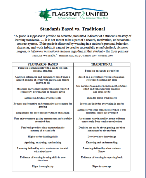 Standards based Vs. Traditional