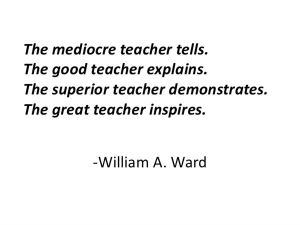 -William A. Ward