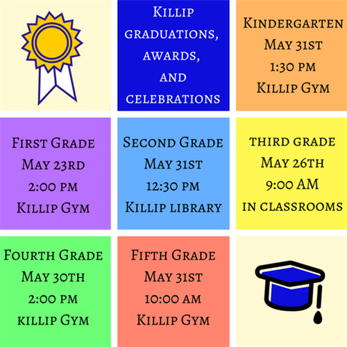 Killip Graduations and Awards
